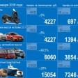 Как вернуть автомобиль со штрафстоянки? Подробные разъяснения