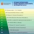 Перевозчики из Сергиево-Посадского района вошли в десятку лучших