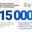 О компенсации безработным жителям Сергиево-Посадского округа