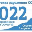 На 23 мая в Сергиевом Посаде 1022 случая заражения COVID-19