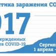 На 19 мая в Сергиевом Посаде 917 случаев заражения COVID-19