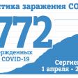 На 26 июня в Сергиевом Посаде 1772 случая заражения COVID-19