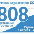 На 28 июня в Сергиевом Посаде 1808 случая заражения COVID-19