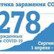 На 4 июня в Сергиевом Посаде 1278 случаев заражения COVID-19