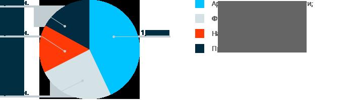 grafic-2