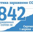 На 2 июля в Сергиевом Посаде 1842 случая заражения COVID-19
