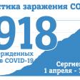 На 12 июля в Сергиевом Посаде 1918 случаев заражения COVID-19