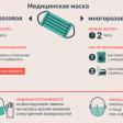 В ряде округов Подмосковья предложили ввести дополнительные меры по борьбе с Covid‑19