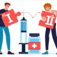 COVID-19: инструкция по вакцинации